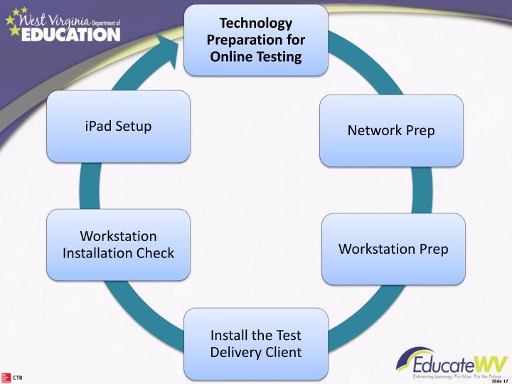 Technology Preparation for Online Testing