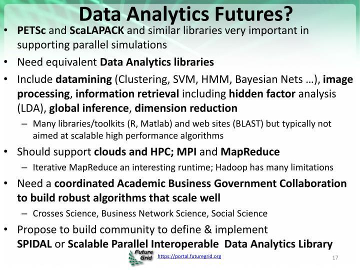 Data Analytics Futures?