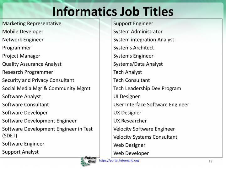 Informatics Job Titles
