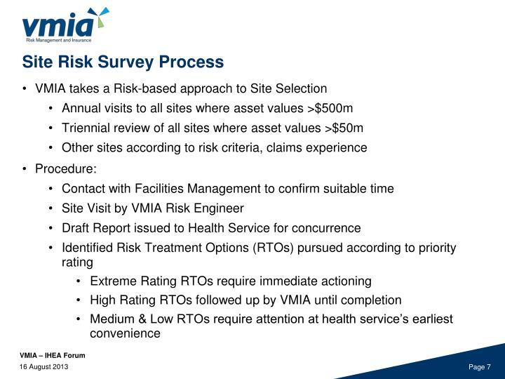 Site Risk Survey Process