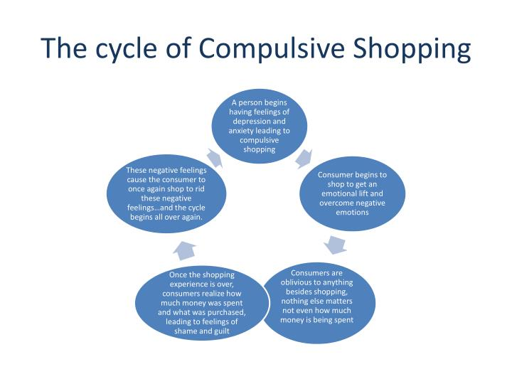 an examination of compulsive shopping disorder Struggling with compulsive shopping disorder in reality, shopping addiction - or compulsive buying disorder - is no laughing matter people who suffer from it may endure strained or permanently damaged relationships and can struggle with their personal finances for years.