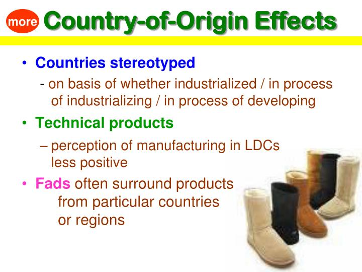 country of origin effects on subsidiaries Stanton, burgess, vo, edwards, lewer, hanif & bartram or regional moreover, does it involve the monitoring of subsidiaries against performance.