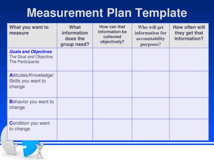 Measurement Plan Template