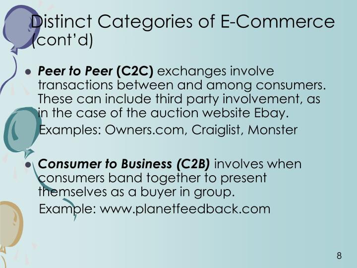 Distinct Categories of E-Commerce