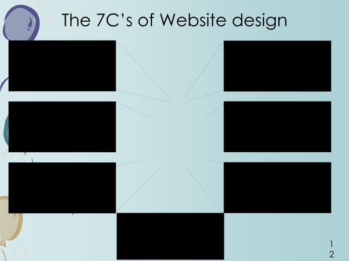 The 7C's of Website design