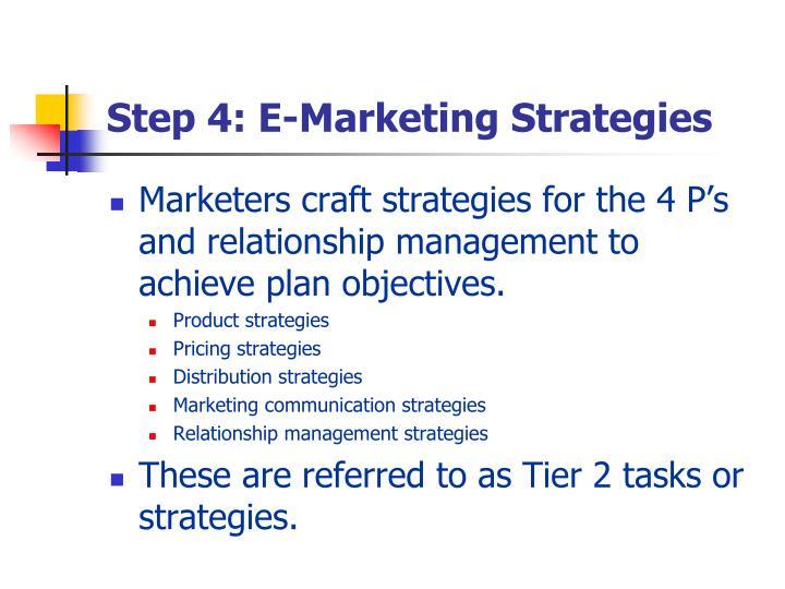 Step 4: E-Marketing Strategies