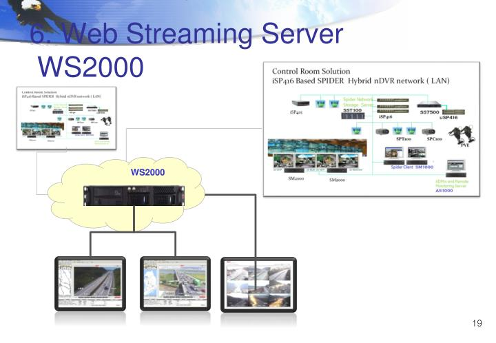 6. Web Streaming Server