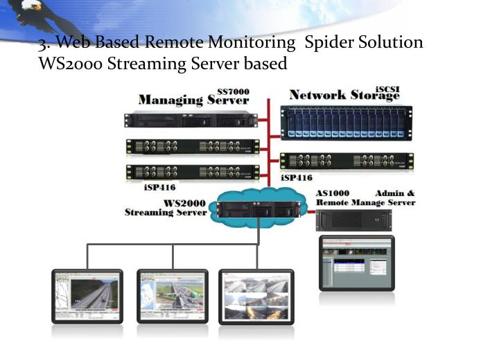 3. Web Based Remote Monitoring  Spider Solution
