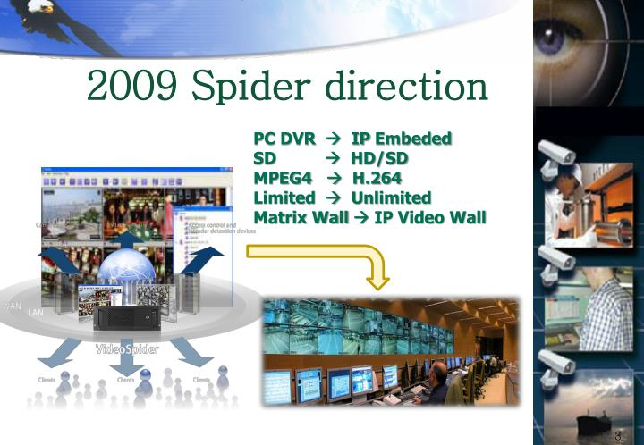 2009 Spider direction