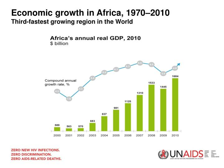 Economic growth in Africa, 1970–2010