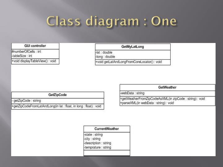 Class diagram : One