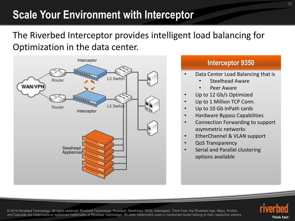 PPT - Riverbed Products & Solutions PowerPoint Presentation