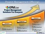 project management offerings
