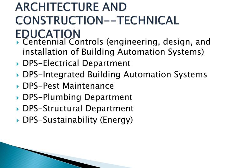 ARCHITECTURE AND CONSTRUCTION--TECHNICAL EDUCATION