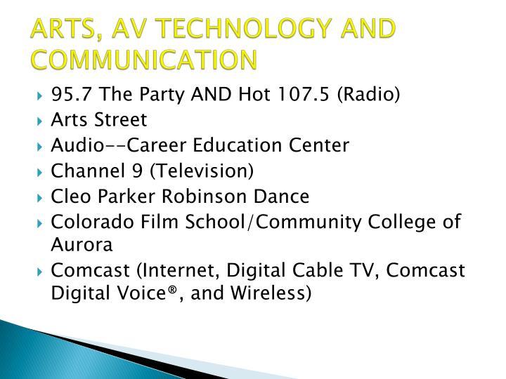 ARTS, AV TECHNOLOGY AND COMMUNICATION