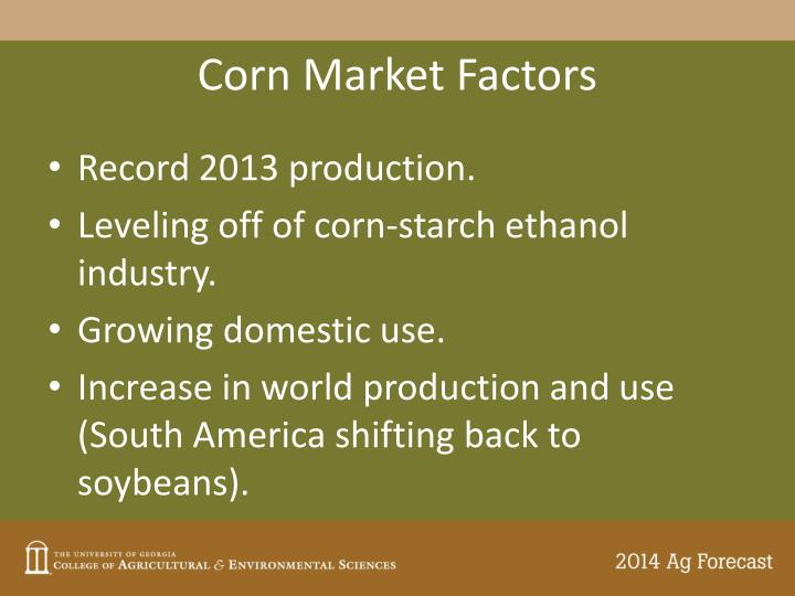 Corn Market Factors