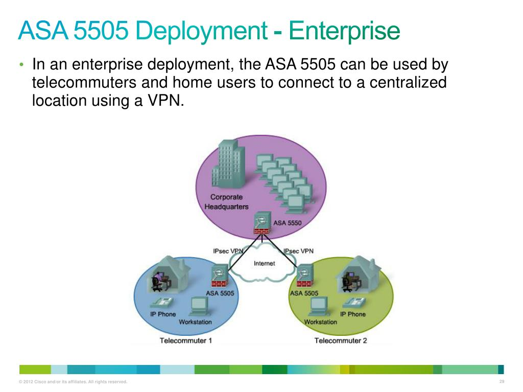 PPT - Implementing the Cisco Adaptive Security Appliance