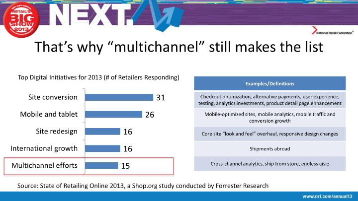 "That's why ""multichannel"" still makes the list"
