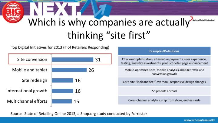 "Which is why companies are actually thinking ""site first"""