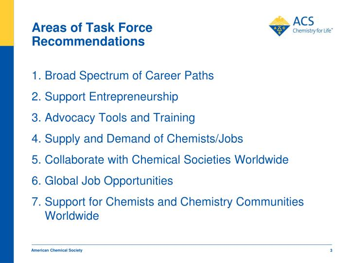 Areas of task force recommendations