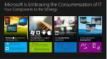 microsoft is embracing the c onsumerization of it four components to the strategy