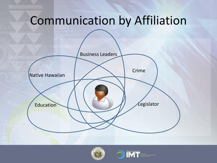 Communication by Affiliation