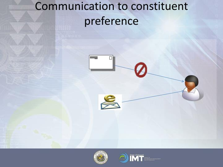 Communication to constituent preference