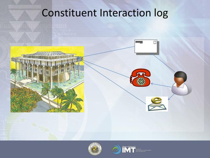 Constituent Interaction log