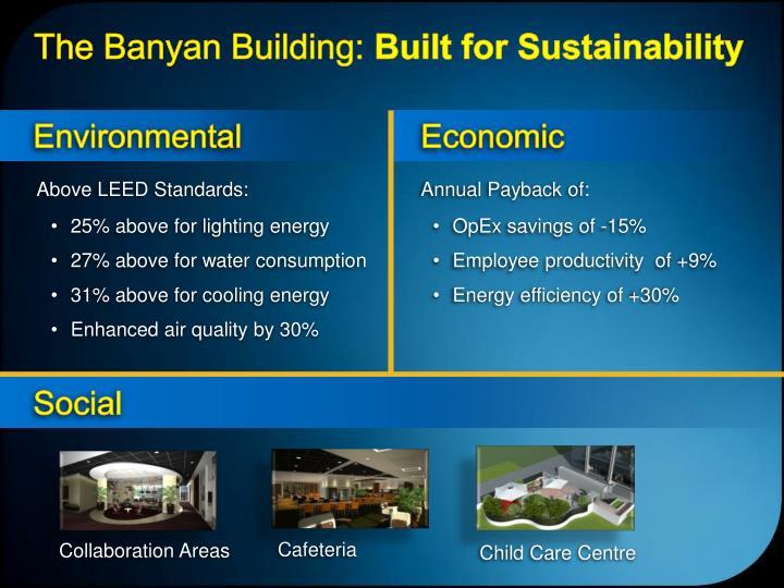 The Banyan Building: