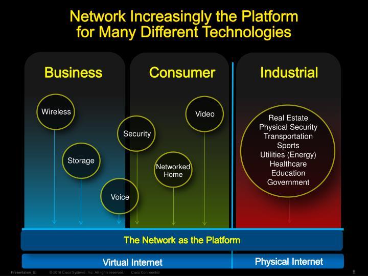 Network Increasingly the Platform