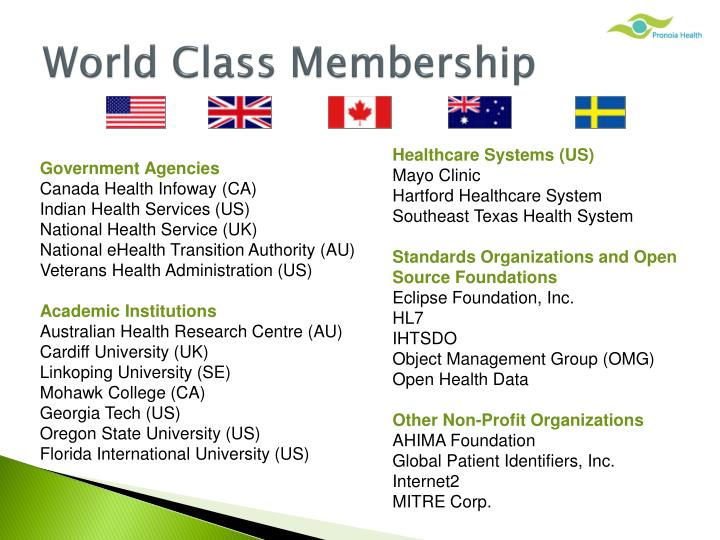 World Class Membership