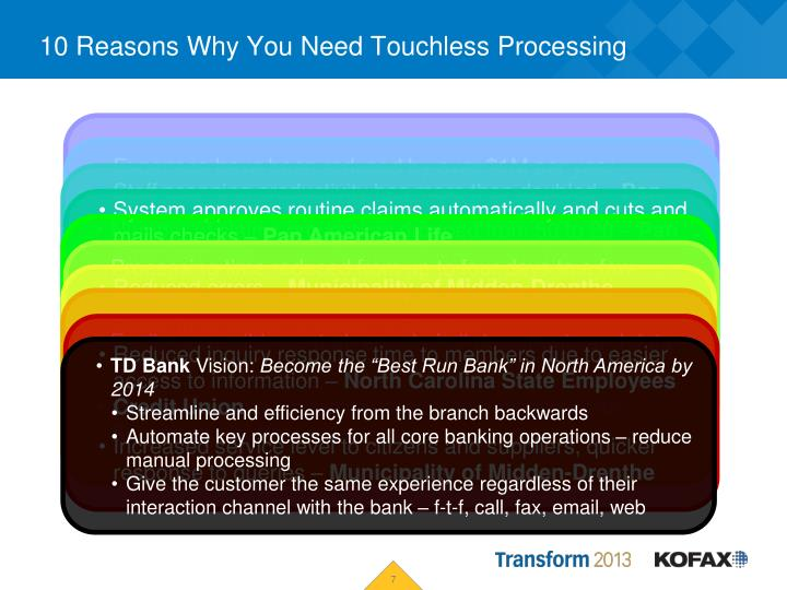 Ppt 10 Business Reasons Why You Need Touchless