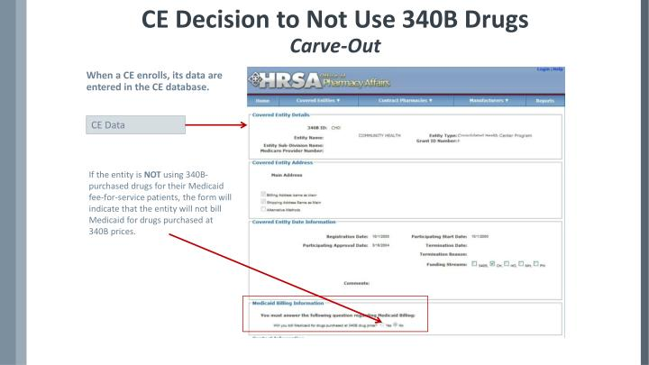 Ce decision to not use 340b drugs carve out