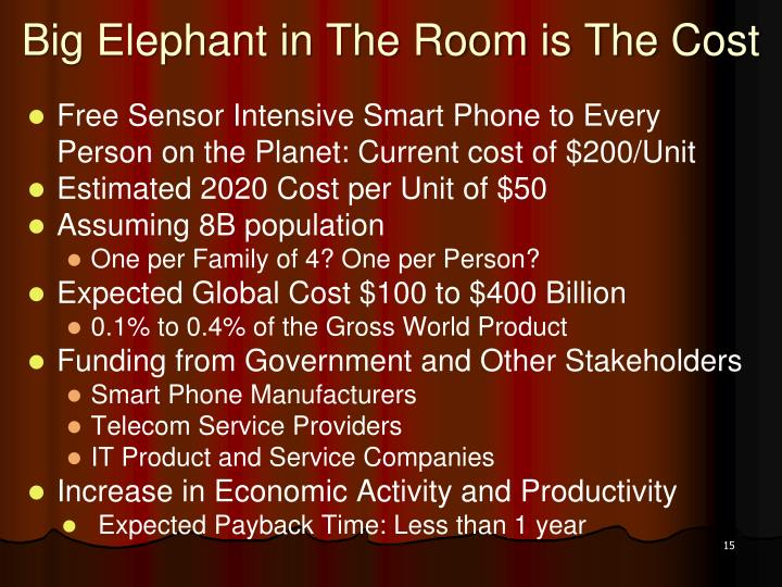 Big Elephant in The Room is The Cost