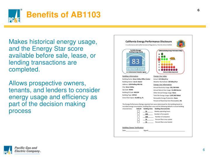 Benefits of AB1103