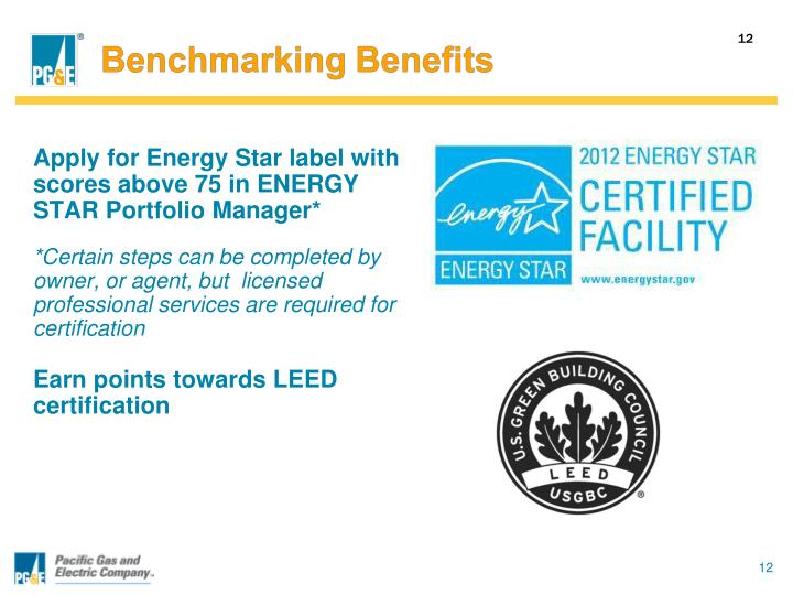 Apply for Energy Star label with scores above 75 in ENERGY STAR Portfolio