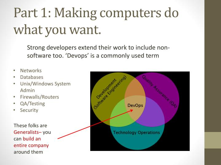 Part 1: Making computers do what you want.