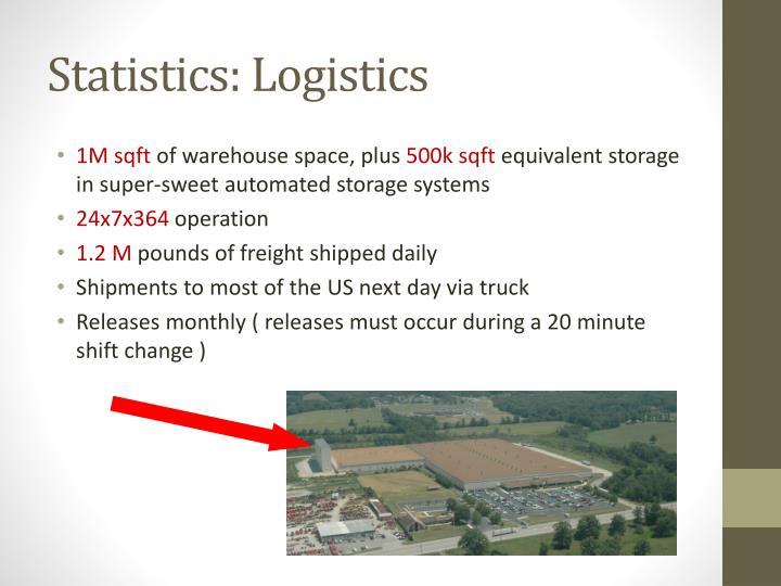 Statistics: Logistics