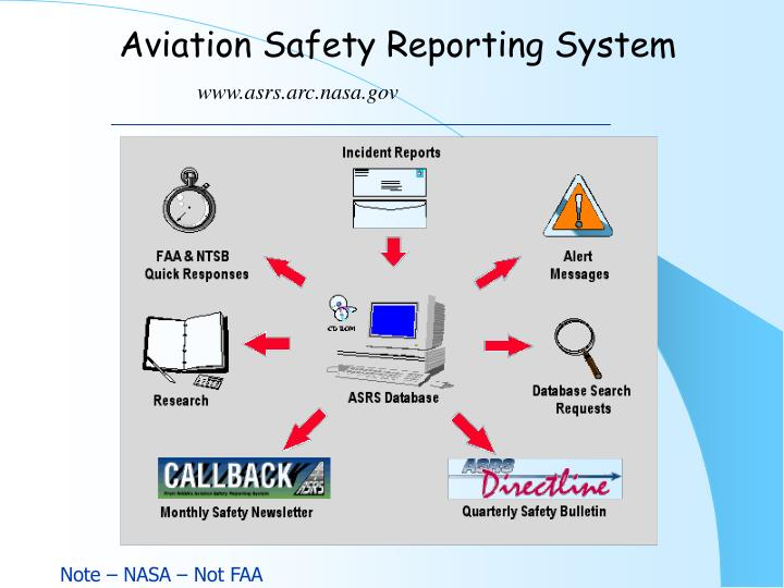 Aviation Safety Reporting System