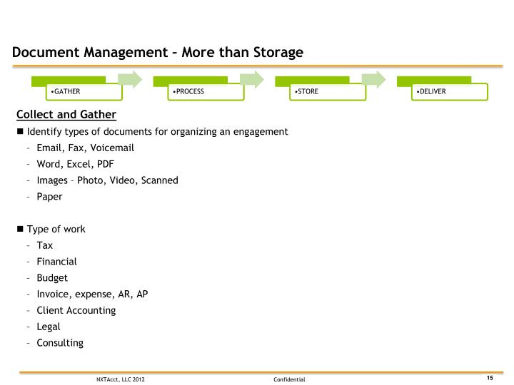 Document Management – More than Storage