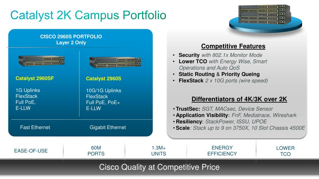 PPT - Cisco Unified Access Roadshow One Network : Wired Access