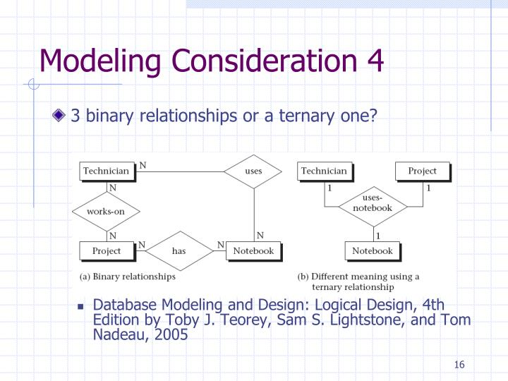 Ppt database conceptual design using entity relationship diagram modeling consideration 4 ccuart Images