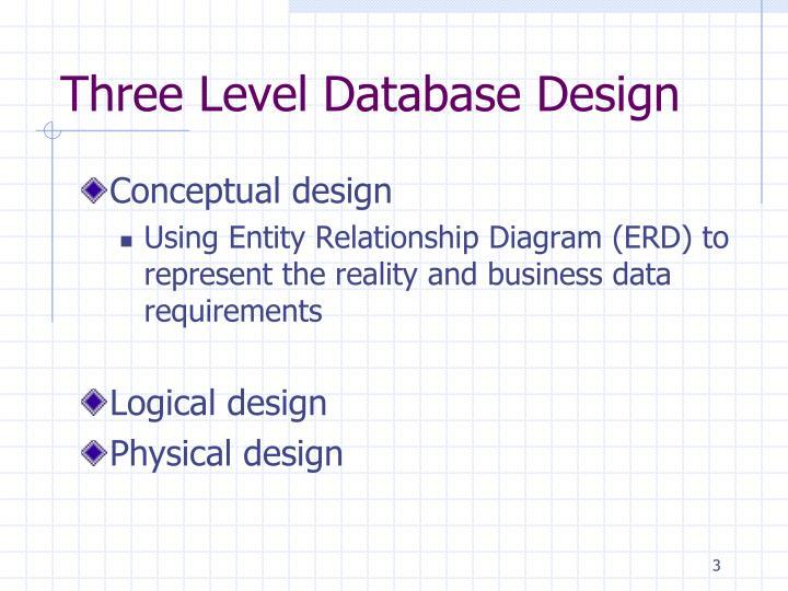 Ppt database conceptual design using entity relationship diagram three level database design ccuart Gallery