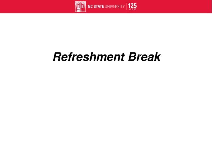 Refreshment Break