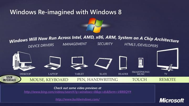 Windows Will Now Run Across Intel, AMD, x86, ARM, System on A Chip Architecture