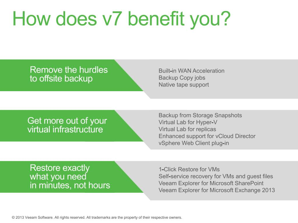 PPT - Veeam Backup & Replication v7 PowerPoint Presentation