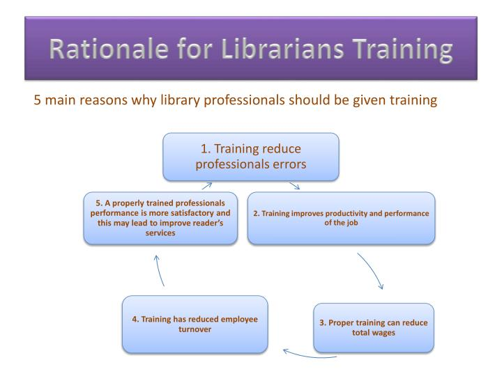 R ationale for librarians training