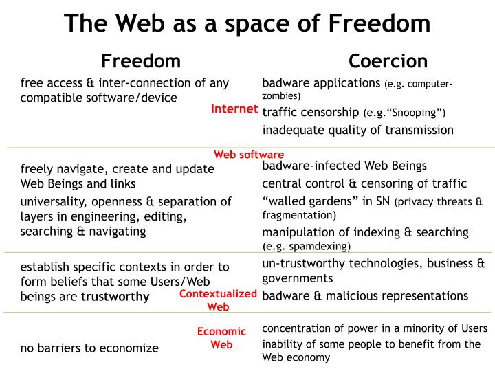 The Web as