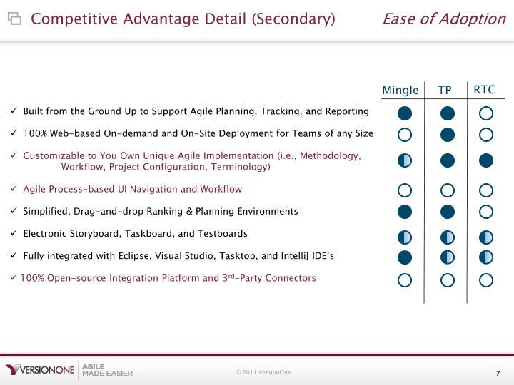 Competitive Advantage Detail (Secondary)