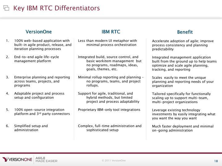 Key IBM RTC Differentiators